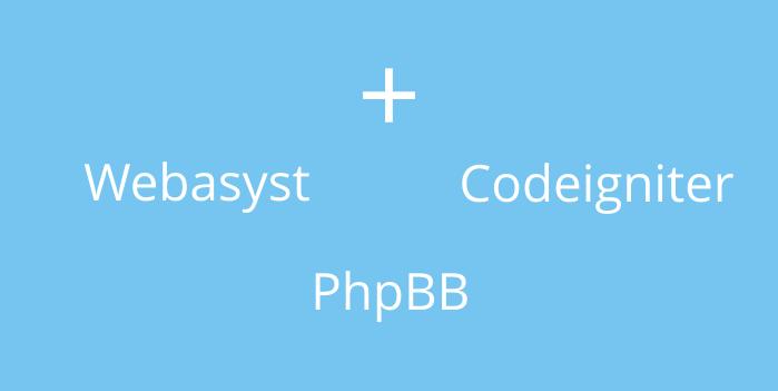 Фаервол Вирусдая поддерживает работу с Webasyst, PHPBB и Codeigniter