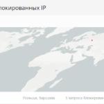 Карта заблокированных IP адресов в фаерволе