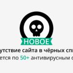 Проверка сайтов по чёрным спискам Google, Yandex, Symantec, Phishtank, Kaspersky и других