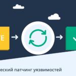 Автоматический патчинг уязвимостей на сайтах